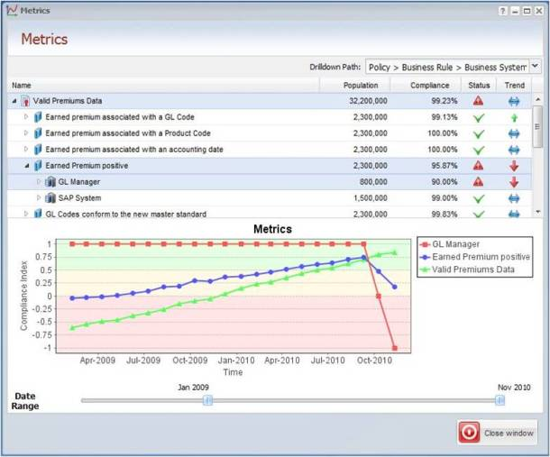 Kalido Data Governance Director Screen Shot