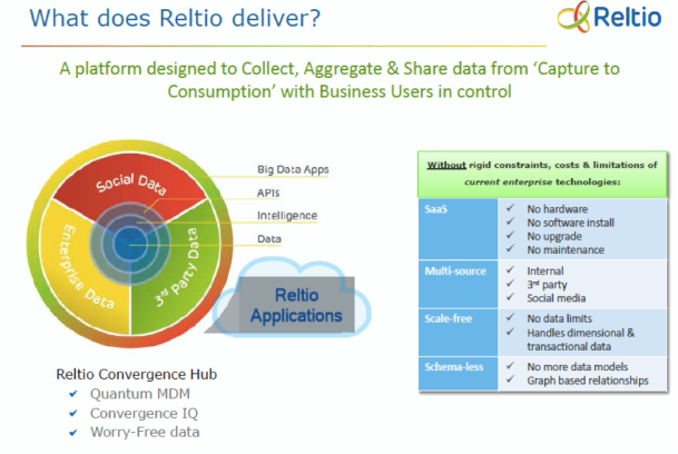 What Does Reltio Deliver?