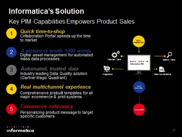 Informatica Briefing Figure 4