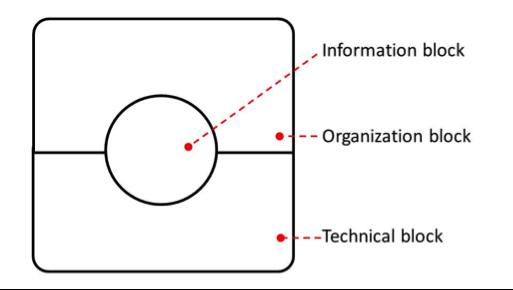 Data Mgt Triptych figure 1