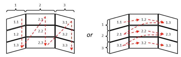 Data Mgt Triptych figure 4